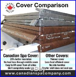 Replacement Hot Tub Spa Thermal Covers / 5 Core Thick Density / UK Stock /